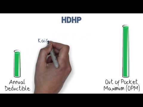How does the High Deductible Health Plan (HDHP) work ...
