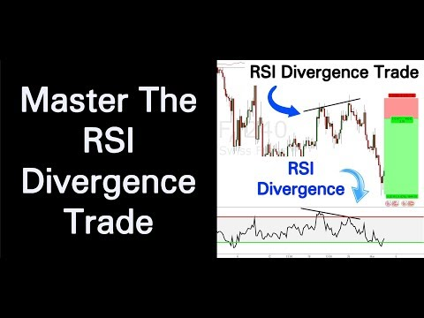 RSI Divergence - Master The Trade: Live Trade Example