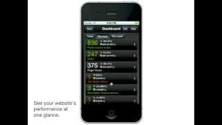Dashboard pro Google Analytics YouTube video