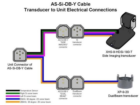 installation & networking information resource mercury wiring diagram click here to view on youtube