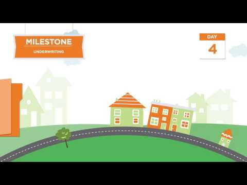 CrossCountry Mortgage, Inc. - 21 Day Loan - Animated Explainer Video