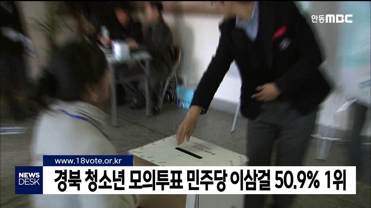 경북 청소년 모의 투표,민주당 이삼걸 1위