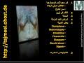 التثدى أو تصغير الثدى للرجال Gynecomastia د. محمد الروبى