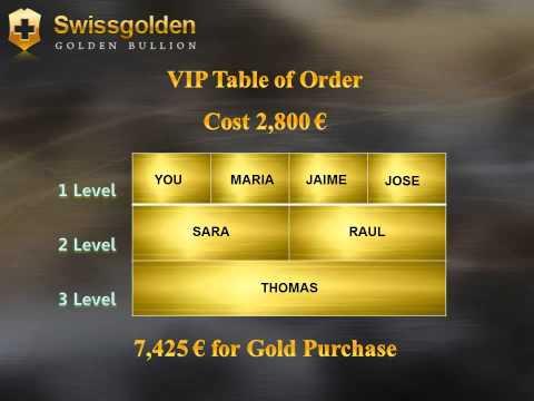 Swissgolden Presentation English