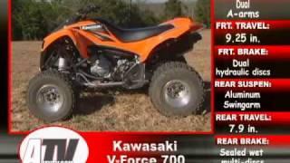 2. ATV Television - 2003 Kawasaki KFX700 Full Test