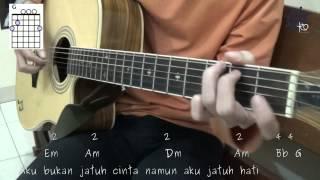 Nonton 5 Menit Belajar Kunci Dan Genjrengan Gitar  Jatuh Hati   Raisa  Film Subtitle Indonesia Streaming Movie Download