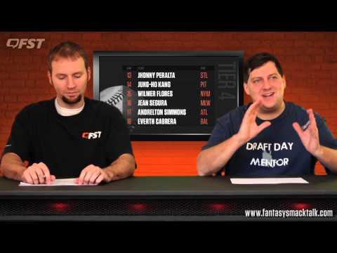 2015 Fantasy Baseball Shortstop Rankings thumbnail