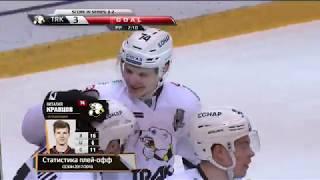 Великолепная восьмёрка – Лучшие игроки плей-офф КХЛ 2017/2018