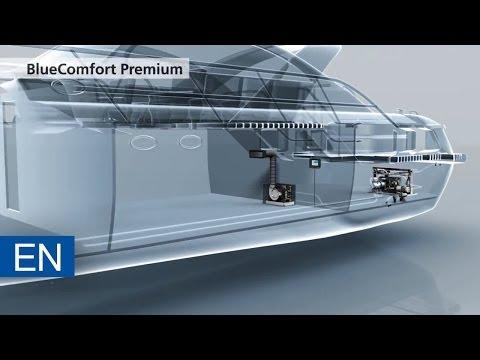 Webasto Marine BlueComfort Premium – user friendly operation