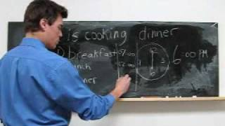Learn English Study Lesson 10