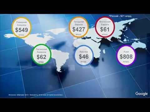 Ok, Google, стратегия и инструменты выхода на глобальные рынки