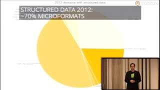 microformats2&HTML5: The Next Evolutionary Step For Web Data