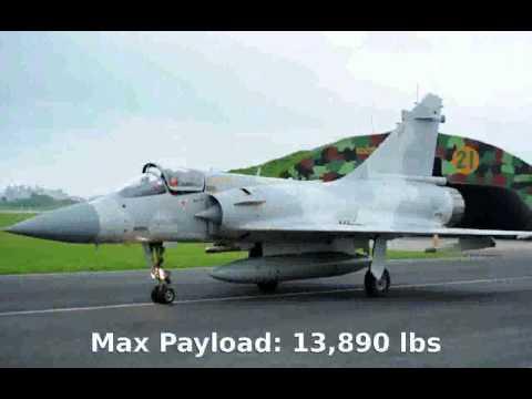 Dassault Mirage 2000-5 Mk2  Military...