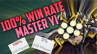 A Silver 4 Korean Master Yi Jungle with a 100% win rate in 338 games but at the same time time a 0% win rate on Tahm Kench in ...