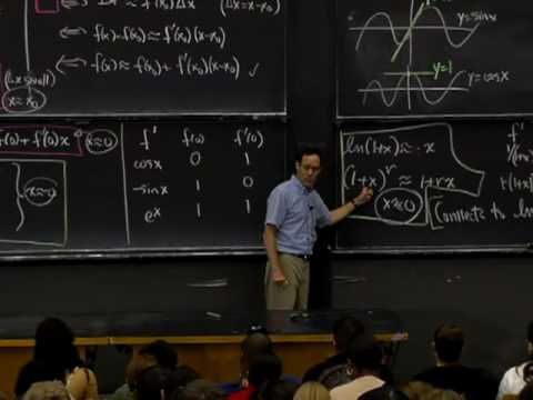 Lec 9 | MIT 18.01 Single Variable Calculus, Fall 2007