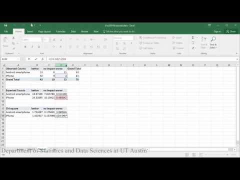 Conducting a Chi-square Test of Independence in Excel 2016