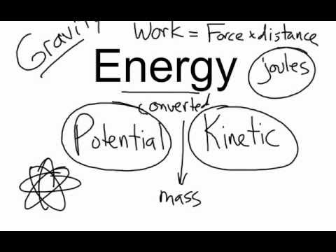 Potential - Mr. Andersen explains the difference between potential and kinetic gravitational energy. He also uses physics to calculate the energy in various objects. Int...