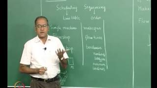 Mod-01 Lec-23 Cell Scheduling And Sequencing