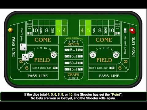 How to Play Craps – Casino Craps Rules