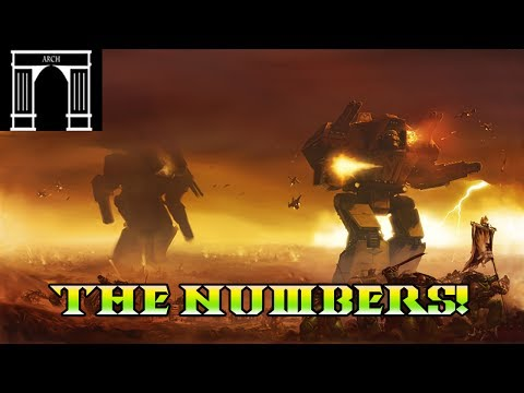 40k Lore, The War For Armageddon, 2nd Ork Invasion, The Numbers,