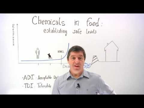 Chemicals in food: establishing safe levels