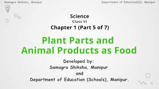 Chapter 1 (Part 5 of 7) Plant Parts and Animal Products