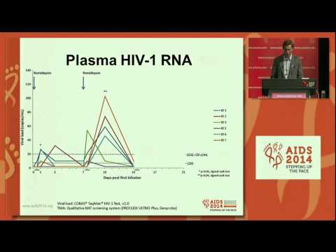 The HDAC inhibitor romidepsin is safe and effectively reverses HIV-1 latency in vivo as ...