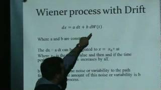 Brownian Motion (Wiener process)