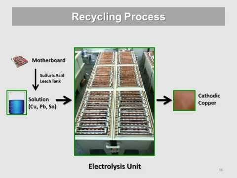 E-Waste Recycling Systems - Emak Co.
