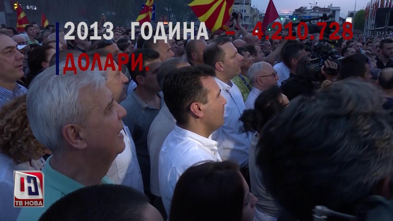АКЦЕНТ: Како растат донациите на Џорџ Сорос, така се развива кризата во Македонија