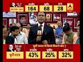 Desh Ka Mood: In Bihar, BJPs Vote Share All Set To Go Up Due To Alliance With JDU | ABP News - Video