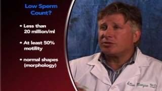 Low Sperm Count (Video)
