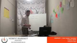 Etkili İletişim Semineri-2014 (Ceyhun AŞGA)