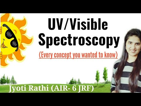 UV visible spectroscopy|electronic spectroscopy|electronic transitions|woodward rules for wavelength