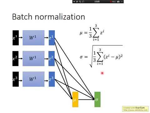 Batch Normalization