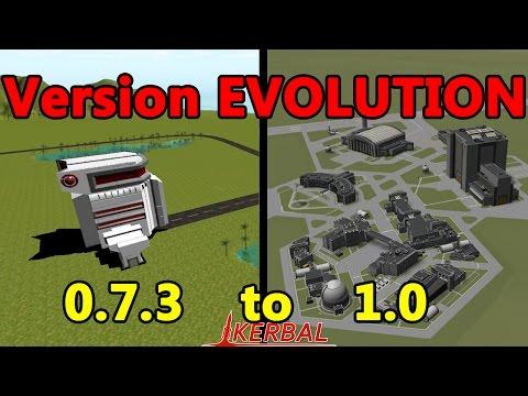 Эволюция КСП