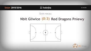 Skrót meczu Nbit Gliwice - Red Dragons Pniewy (22 kolejka)