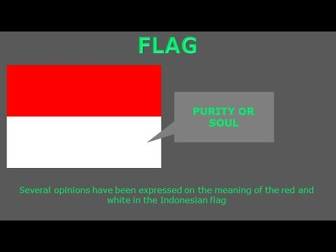 Symbolism Of Indonesian Flag And Emblem