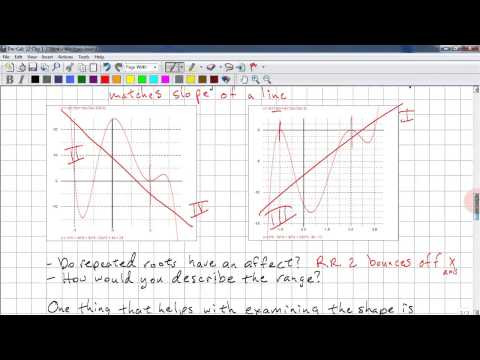 PreCalculus 12 Chp 1.3 – Graphing Polynomial Functions