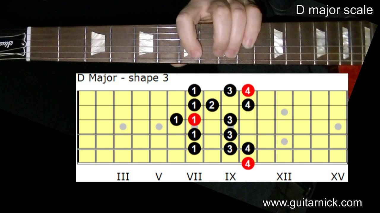 D major guitar scale – learn to play, guitar lesson