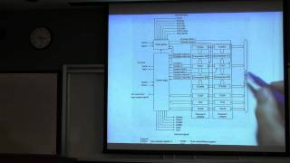 Embedded Systems Course - Lecture 18:  Timers and Event Counters