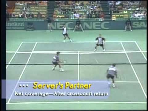 Louis Cayer – Doubles Tennis Tactics – 1 Of 3