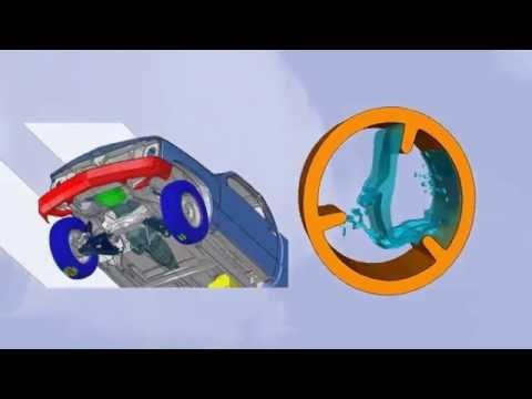 SIMULIA Abaqus - The future of Simulation