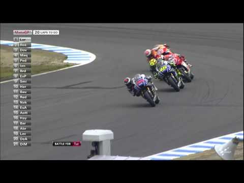 motogp race highlights: motegi 2014
