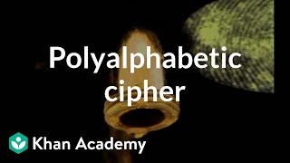 Polyalphabetic cipher | Journey into cryptography | Computer Science | Khan Academy