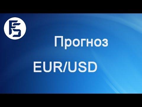Форекс прогноз на сегодня, 10.03.17. Евро доллар, EURUSD (видео)