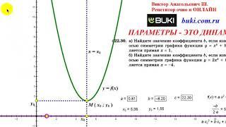Главная тема школьной математики - квадратичная функция