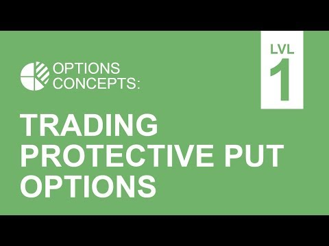 Trading Protective Put Options