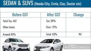 Jun 17, 2017 ... GST- யால் விலை உயரும், குறையும் nபொருட்கள்  GST impact on different products  News, Arun Jaitley...