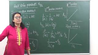 Chemistry, Class XII  Chapter:    Topic:  Integrated rate law expression   Classroom lecture by Pradeep Kshetrapal. Language : English mixed with Hindi.